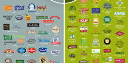 Some organic brands oppose Washington state GMO labeling law