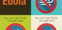 CDC faced a nearly impossible balancing act with Ebola, and failed
