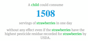 strawberries pesticides