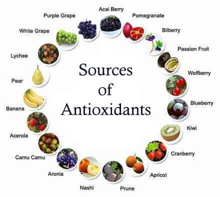 reduce inflammation, anti inflammatory diet, antioxidants