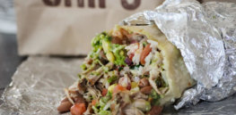 what your chipotle order says about you
