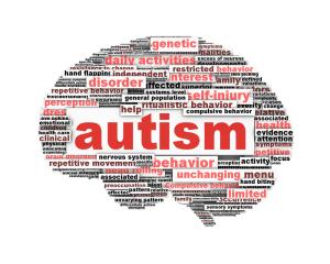 autism-concept-300x240