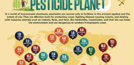 Infographic: Pesticide use on arable land between 2005 - 2009
