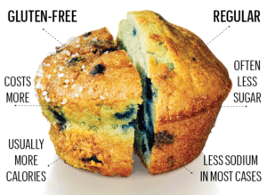 CRM Cover Gluten Free Muffin