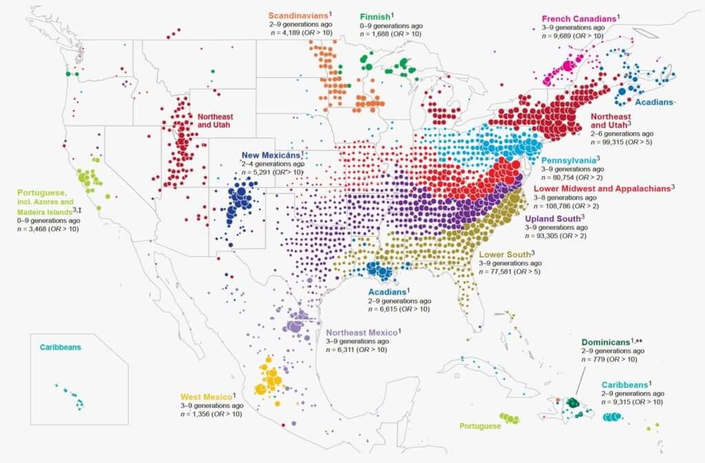 MapMigration