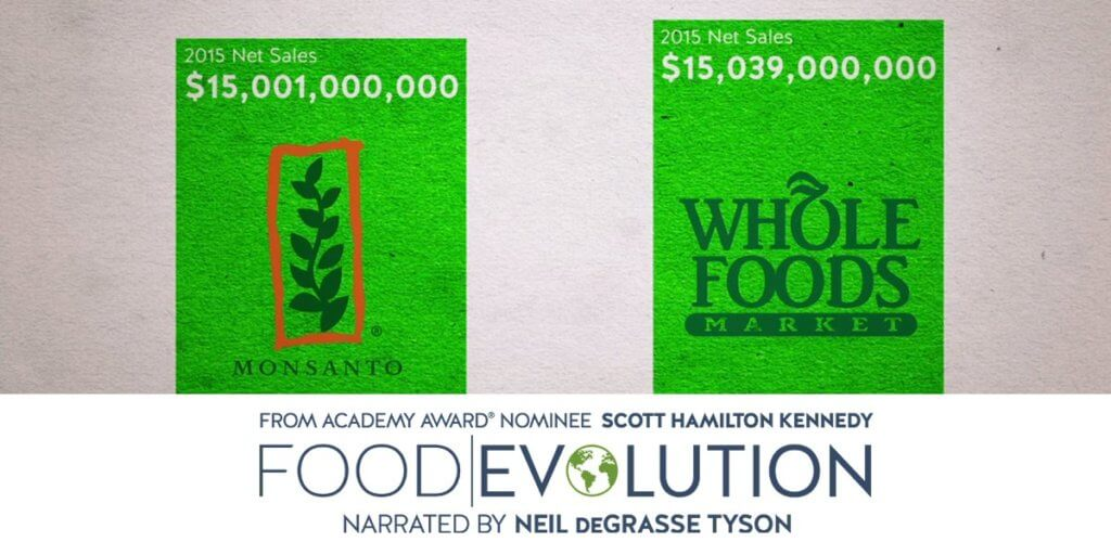 Food Evolution Twitter