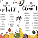 Viewpoint: Environmental Working Group's Dirty Dozen list highlights 'meaningless distinctions' between organic and conventional foods