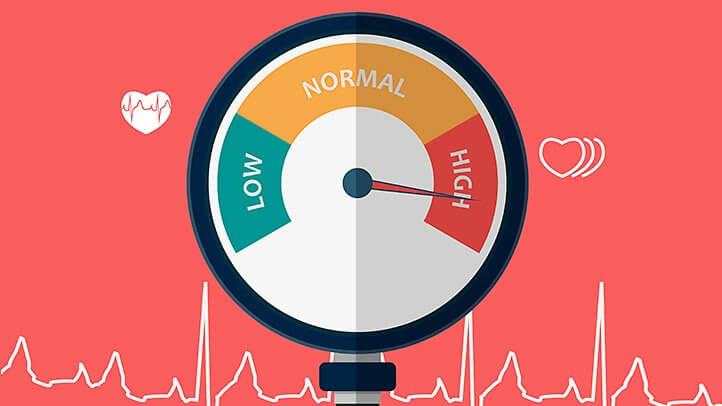 1-29-2019 is rheumatoid arthritis hiding your high blood pressure x