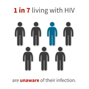 hiv in