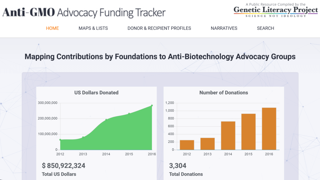 screenshot anti gmo advocacy tracker