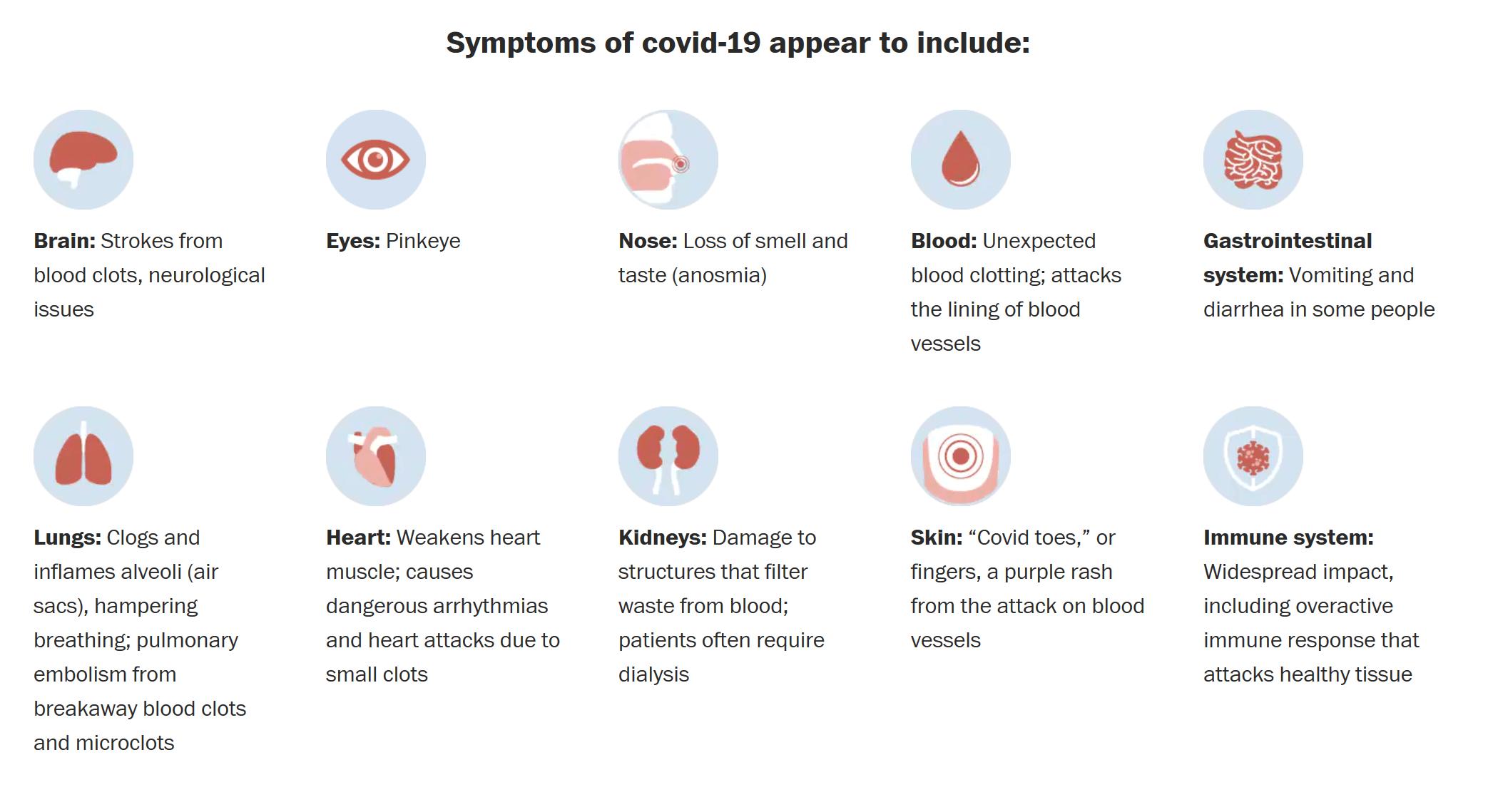 screenshot doctors keep discovering new ways the coronavirus attacks the body