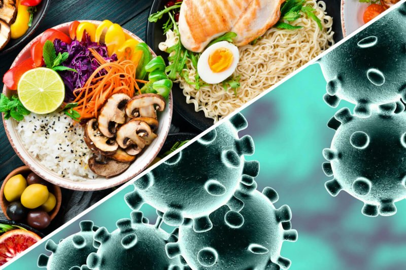 foodcoronavirus lead