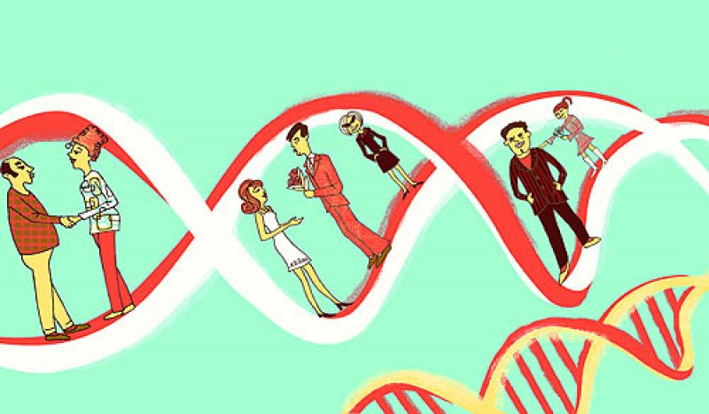 geneticdating