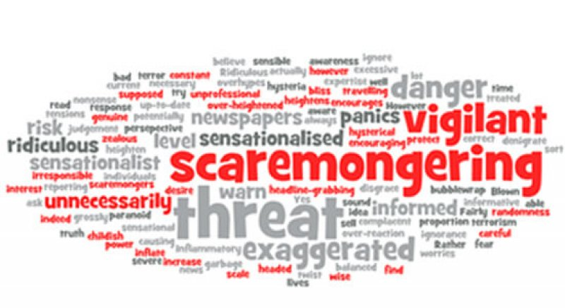 scaremongering Wordle